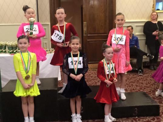 1st - Hannah, 2nd - Dayna, 3rd - Katherine, 5th - Panna, 6th - Lauren Samba Under8 power