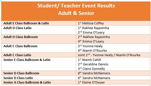 Results 3